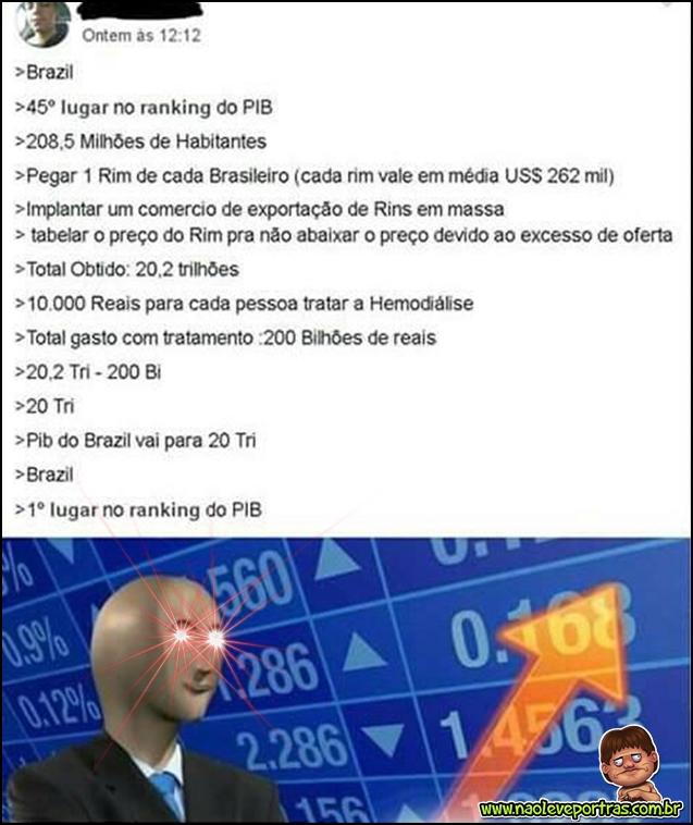 Eis a solução para a economia do Brasil